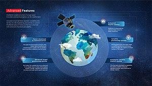 KhalifaSat - Infograph - Advanced features of KhalifaSat
