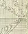 American engineer (1912) (14781486433).jpg