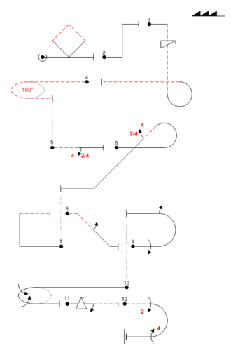 Competition aerobatics - An aerobatic sequence in Aresti notation.