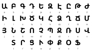 Armenian alphabet Alphabet used to write the Armenian language