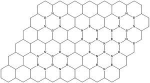 Two-dimensional materials - A schematic of borocarbonitride (BCN)