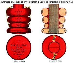 Glossary of British ordnance terms - Cartridge in cloth bag for a BL 6 inch 30 cwt howitzer