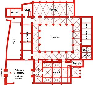 Bellapais Abbey - Floor plan of the Abbey