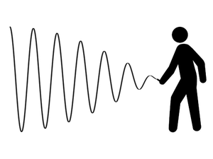 Bullwhip effect - Illustration of the bullwhip effect: The final customer places an order (whip) and order fluctuations build up upstream the supply chain.