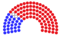 Cámara de Representantes Alabama 2021-2.png