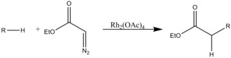 Rhodium(II) acetate - C–H insertion