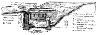type of fortification structure