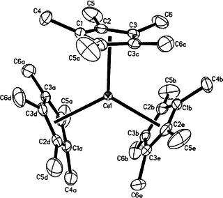Organocerium chemistry