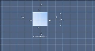 Finite volume method for two dimensional diffusion problem