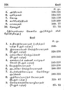 Chronology document NCK PILLAI page 124.jpg