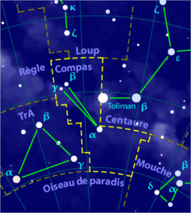Image illustrative de l'article Compas (constellation)