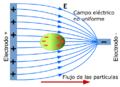 Dielectroforesi-es.png