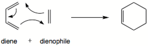 Cycloaddition - Diels-Alder reaction