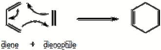 Cycloaddition - Diels-Alder reaction