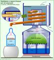 Distillatore.png
