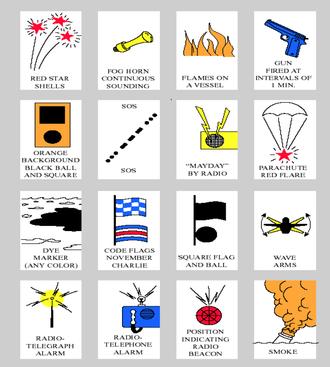 Distress signal - Distress Signals