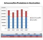 EU-Produktion anzahl.jpg