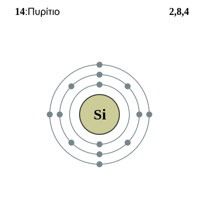 Electron shell 014 Silicon (el).svg