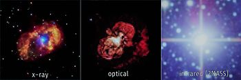 Eta Carinae star system, 3 views side by side