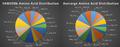FAM208b.AA.distribution.png