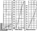 FI-d310-fig. 89 - Expériences de Burgerstein.png