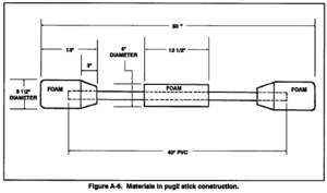 Pugil stick - US Army specifications for construction of a pugil stick.