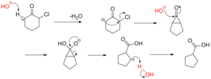 Favorskii rearrangement - Favorskii rearrangement mechanism