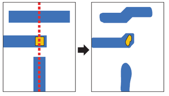 Electron-beam lithography - Field stitching. Stitching is a concern for critical features crossing a field boundary (red dotted line).