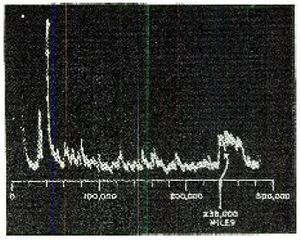 Project Diana - Image: First radar return from the Moon Project Diana 1946