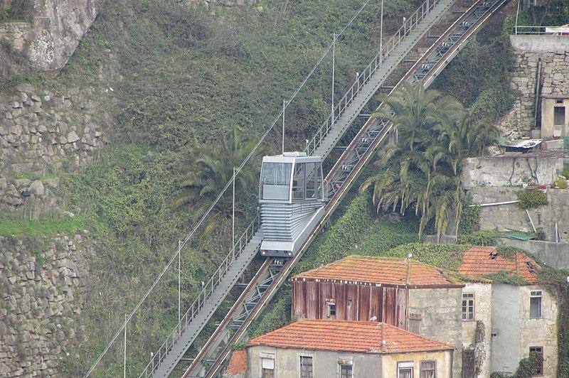 O que fazer na cidade do Porto