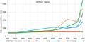 GDP per capita 900-1900.png