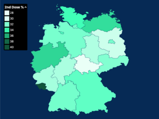 COVID-19 vaccination in Germany