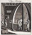 Glass; three views inside a plate glass factory. Engraving b Wellcome V0024053ER Fig 1.jpg