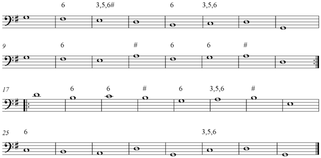 Goldberg Variations - Wikipedia