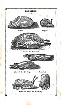 Examples of trussing of goose, pigeon, turkey, rabbit (for boiling and roasting), fowl and duck