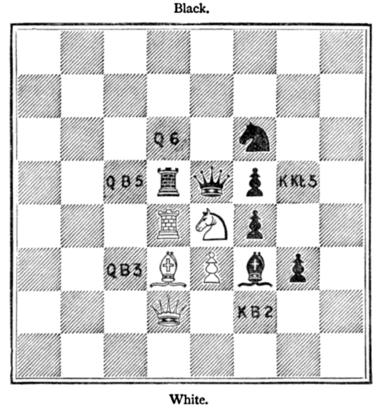 Fig. 2.—The Knight's Move.