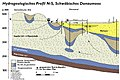 Hydrogeologisches-Profil Flusskies-Aquifer Schwaebisches-Donaumoos.jpg