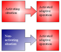 Hyperadaptive pattern.PNG
