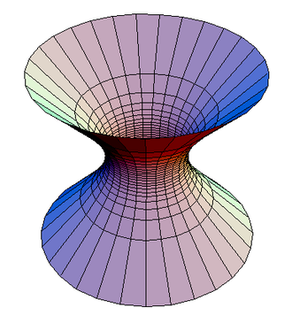 Lorentz group - Image: Hyperboloid Of One Sheet