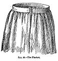 Illustration of a Placket.jpg