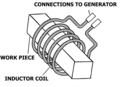 Induction Heating (PSF).png