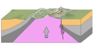 Fatra-Tatra Area - Image: Jadrove pohorie