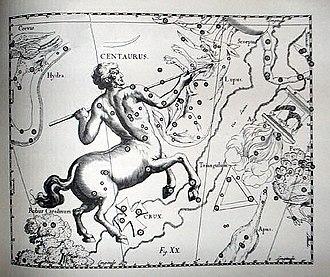 Centaurus (Greek mythology) - An illustration of the Centaurus constellation