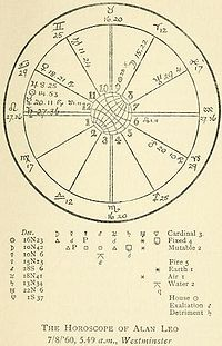 LEO Horoscope 12222 – Planetary Transit: