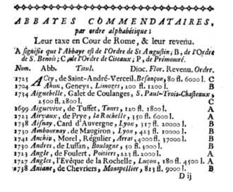 Commendatory abbot - Partial list of the French commendatory abbeys in 1742