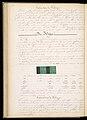 Master Weaver's Thesis Book, Systeme de la Mecanique a la Jacquard, 1848 (CH 18556803-194).jpg