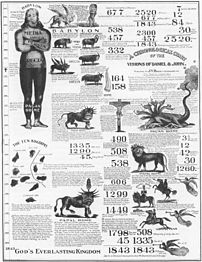 Millerite 1843 chart