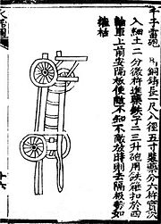 Ming Dynasty field artillery cannon