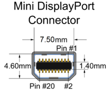 Description de l'image Mini DisplayPort (connector).PNG.