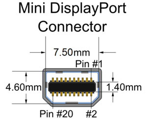 mini displayport wikipedia rh en wikipedia org RS232 Cable Wiring Diagram Coaxial Cable Wiring Diagram